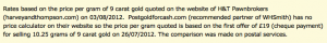 24 August Gold Price Comparison Source Data.