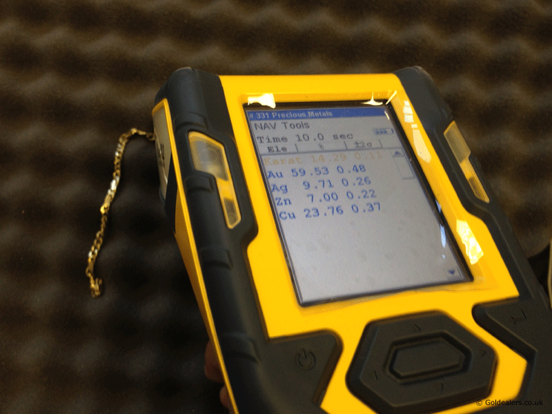 XRF Analysis on a piece of jewellery