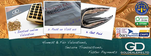 1. Get an Instant Valuation, 2. Post or Visit us in Colchester, 3. Get Paid