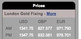 LBMA Gold Fixing for Friday 25 October